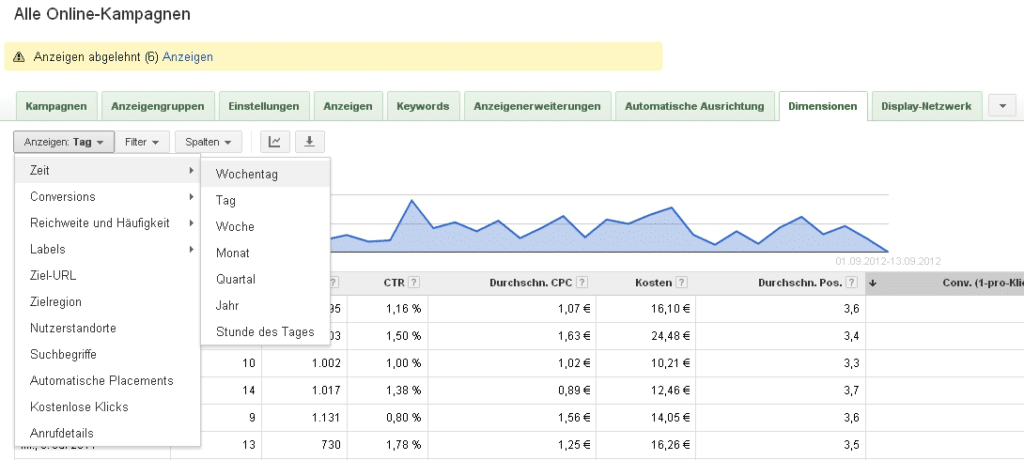 Segmentierung im AdWords Interface
