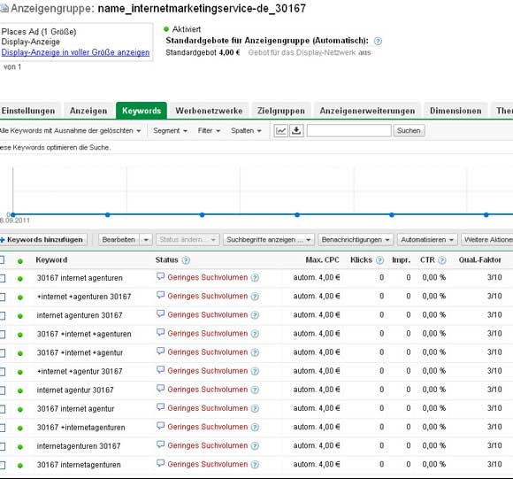 AdWords Express Beispiel Keywords