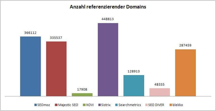 grafik_ref.domains