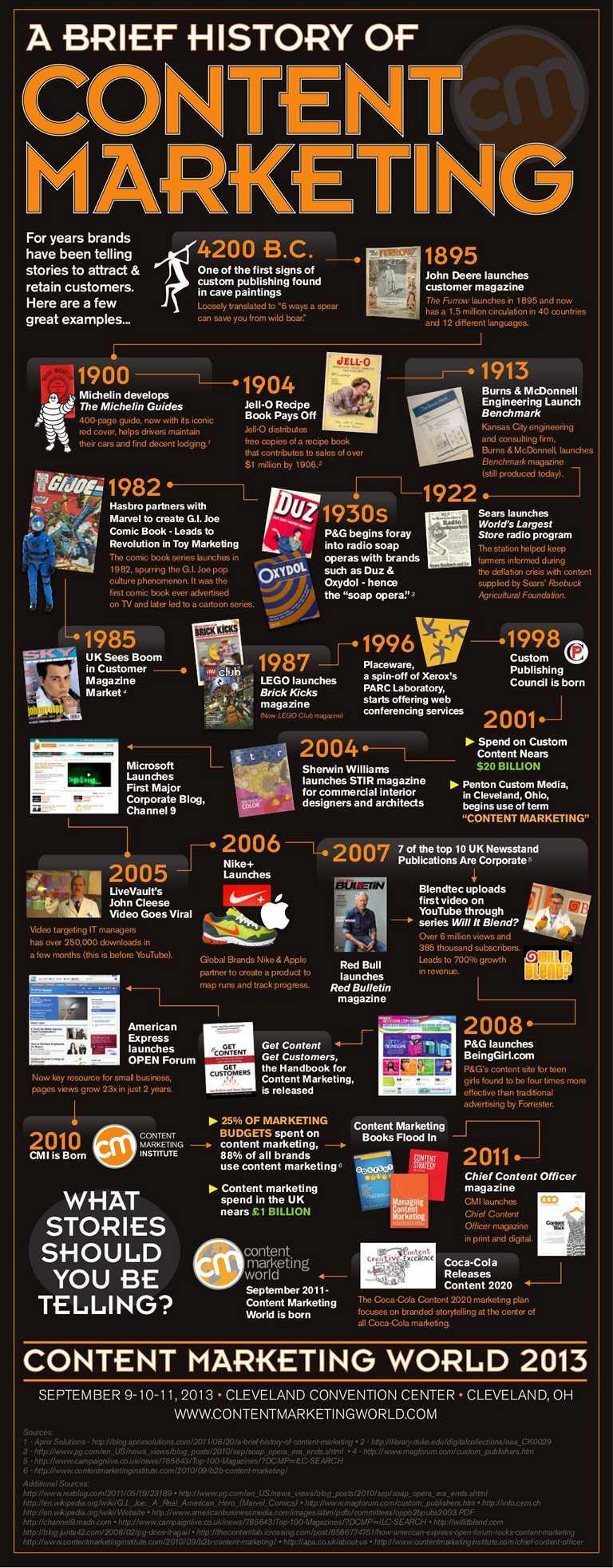 Geschichte des Content-Marketings