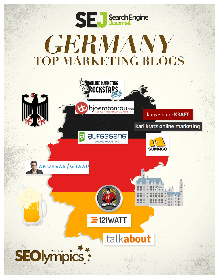 Aufgesang in den Top 10 der deutschen Marketing Blogs bei SearchEngineJournal